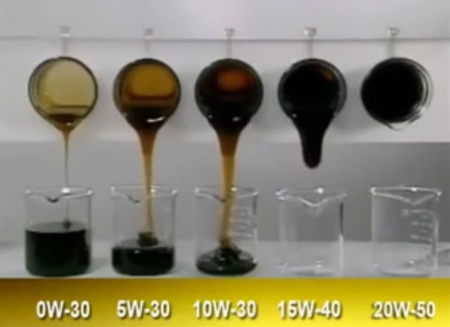 oil oil viscosity